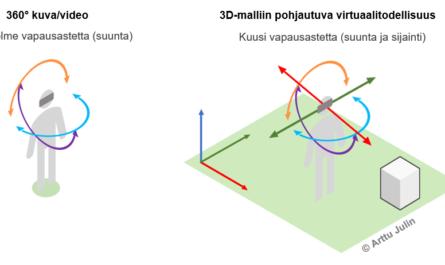 immerision tasot 445x265 - 3D-MALLIEN ESITYS- JA KATSELUTAPOJA (3D-BLOGISARJAN OSA 3/7)