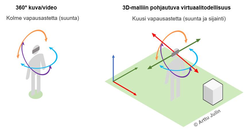 3D-MALLIEN ESITYS- JA KATSELUTAPOJA (3D-BLOGISARJAN OSA 3/7)